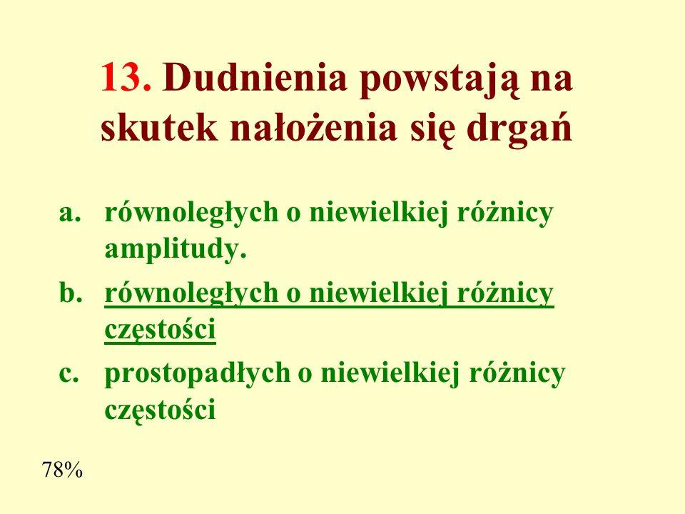 13. Dudnienia powstają na skutek nałożenia się drgań