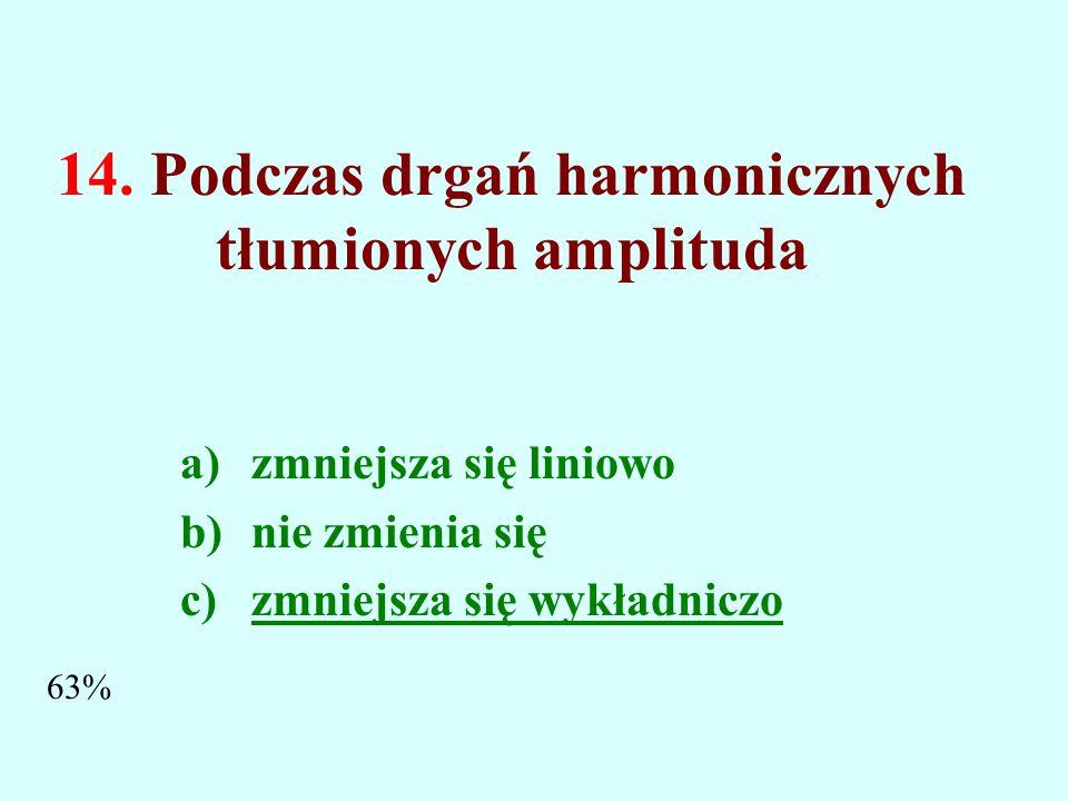 14. Podczas drgań harmonicznych tłumionych amplituda