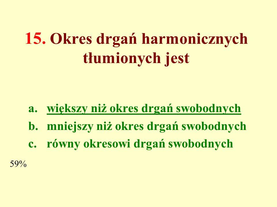 15. Okres drgań harmonicznych tłumionych jest