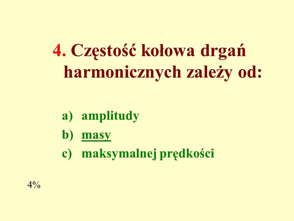 4. Częstość kołowa drgań harmonicznych zależy od: