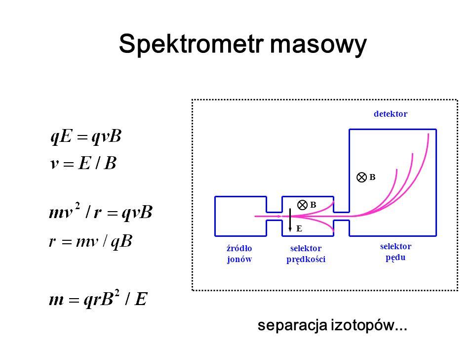 Spektrometr masowy separacja izotopów... selektor prędkości