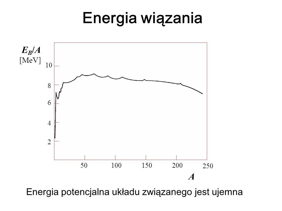 Energia wiązania EB/A A