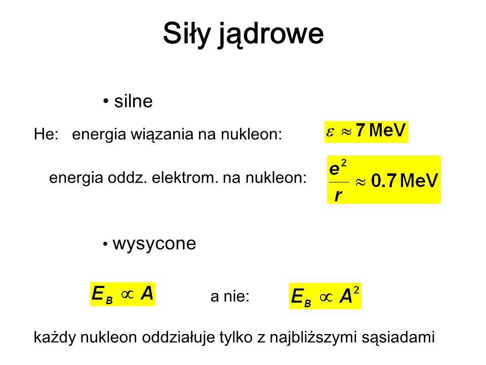 Siły jądrowe silne energia wiązania na nukleon: He: