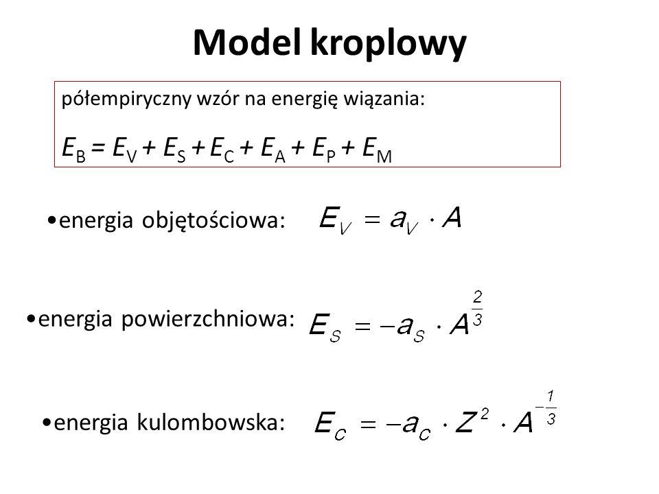 Model kroplowy EB = EV + ES + EC + EA + EP + EM energia objętościowa: