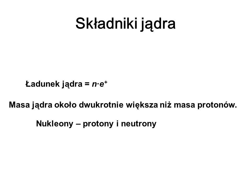 Składniki jądra Ładunek jądra = n·e+