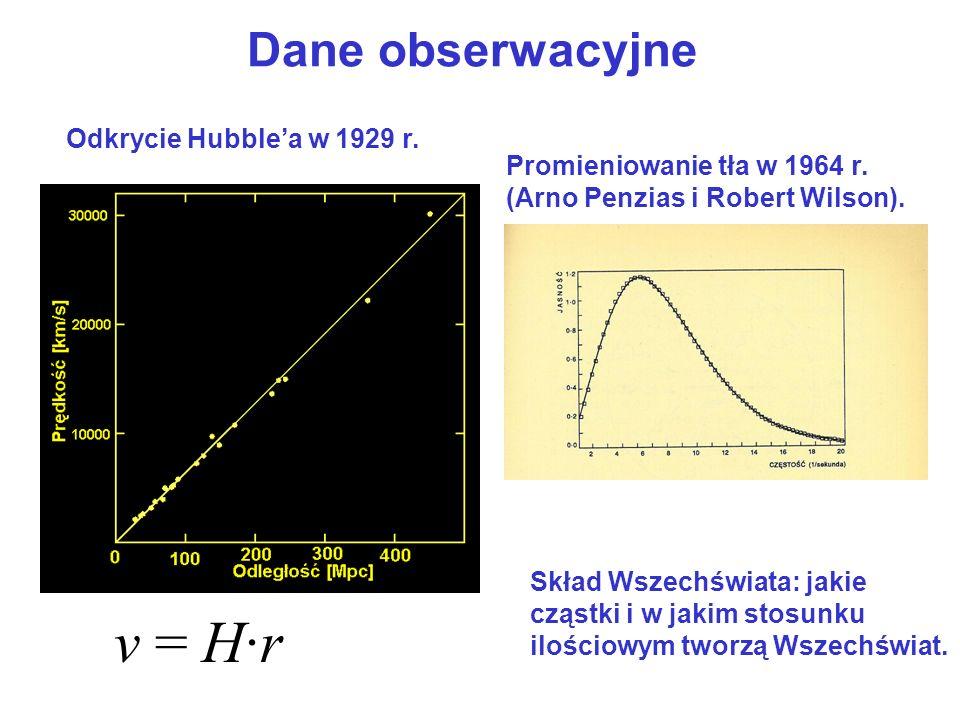 v = H·r Dane obserwacyjne Odkrycie Hubble'a w 1929 r.