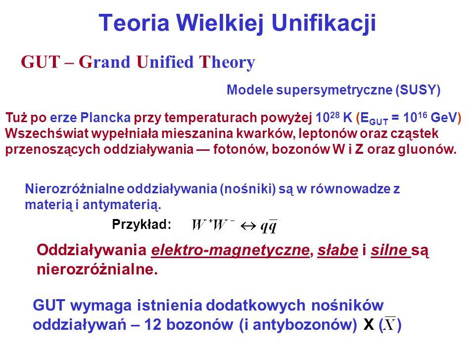 Teoria Wielkiej Unifikacji