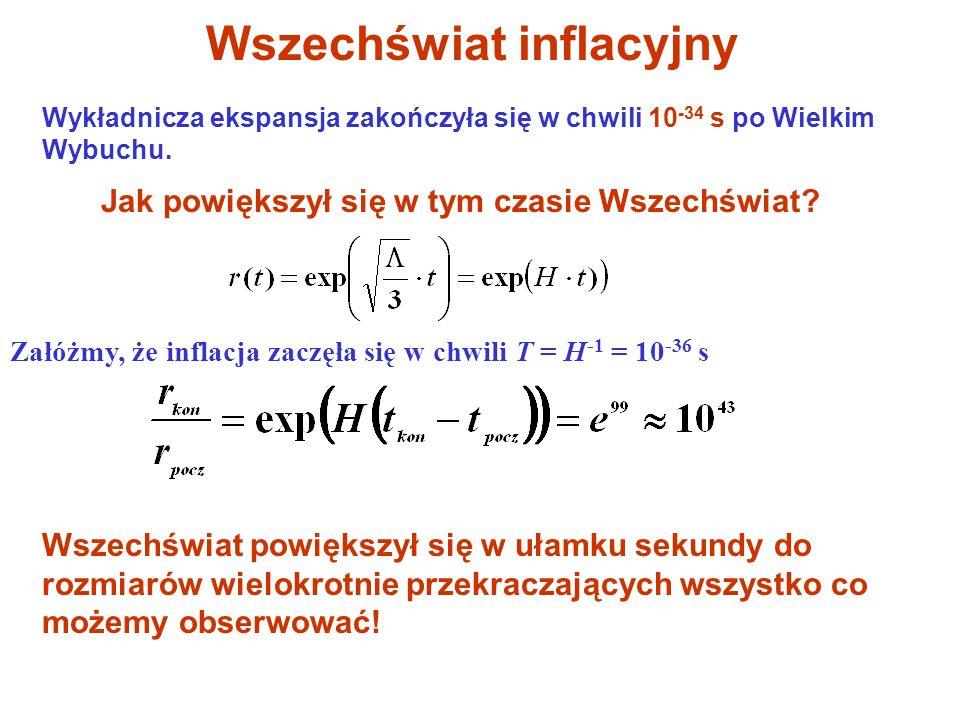 Wszechświat inflacyjny Jak powiększył się w tym czasie Wszechświat
