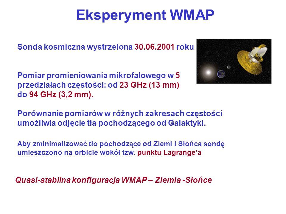 Eksperyment WMAP Sonda kosmiczna wystrzelona 30.06.2001 roku