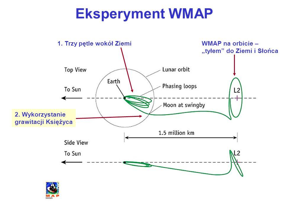 Eksperyment WMAP 1. Trzy pętle wokół Ziemi
