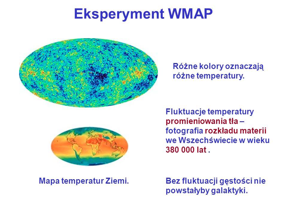 Eksperyment WMAP Różne kolory oznaczają różne temperatury.