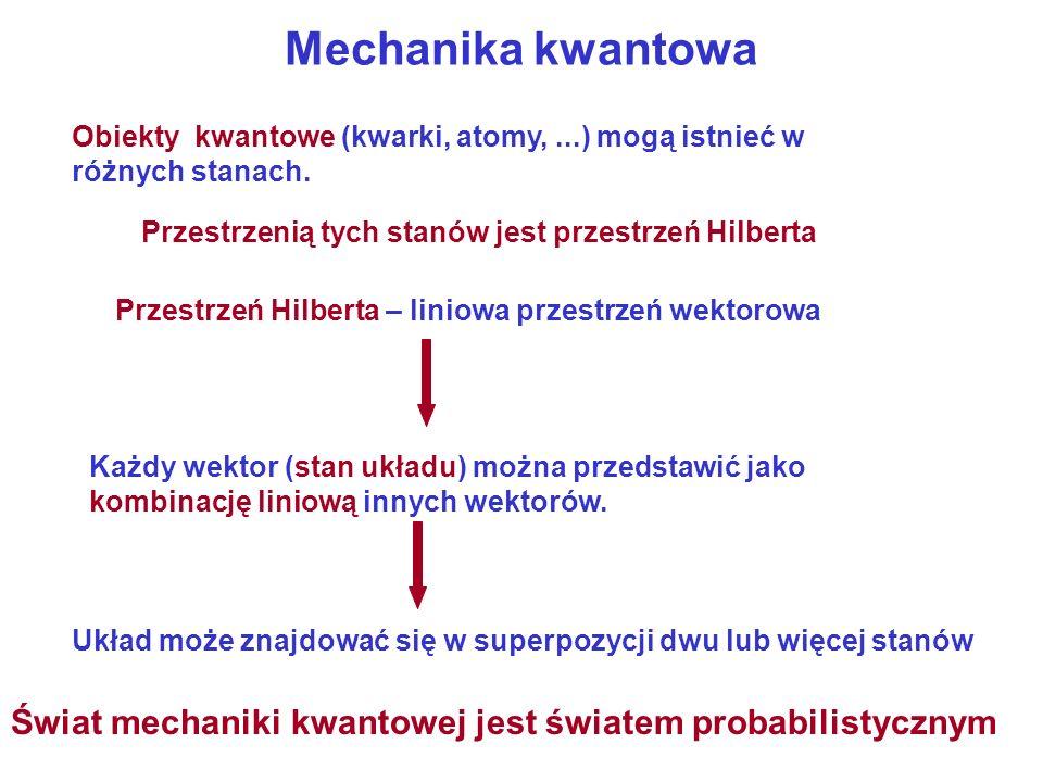 Mechanika kwantowa Przestrzenią tych stanów jest przestrzeń Hilberta. Obiekty kwantowe (kwarki, atomy, ...) mogą istnieć w różnych stanach.