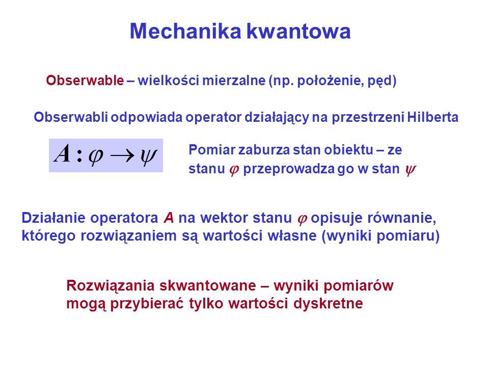 Mechanika kwantowa Obserwable – wielkości mierzalne (np. położenie, pęd) Obserwabli odpowiada operator działający na przestrzeni Hilberta.