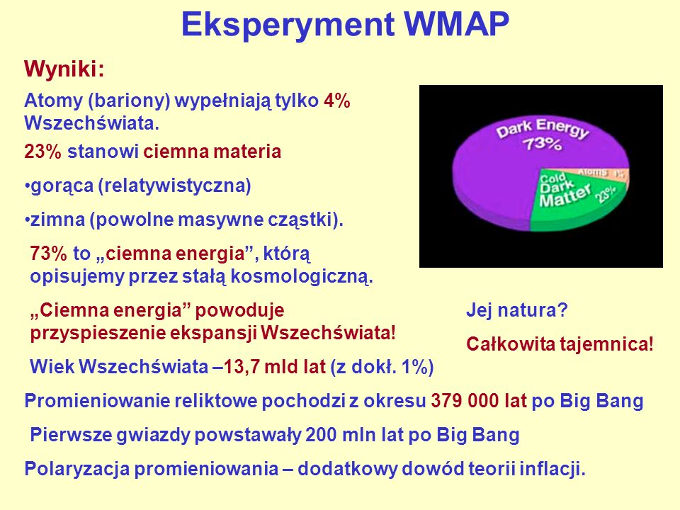 Eksperyment WMAP Wyniki: