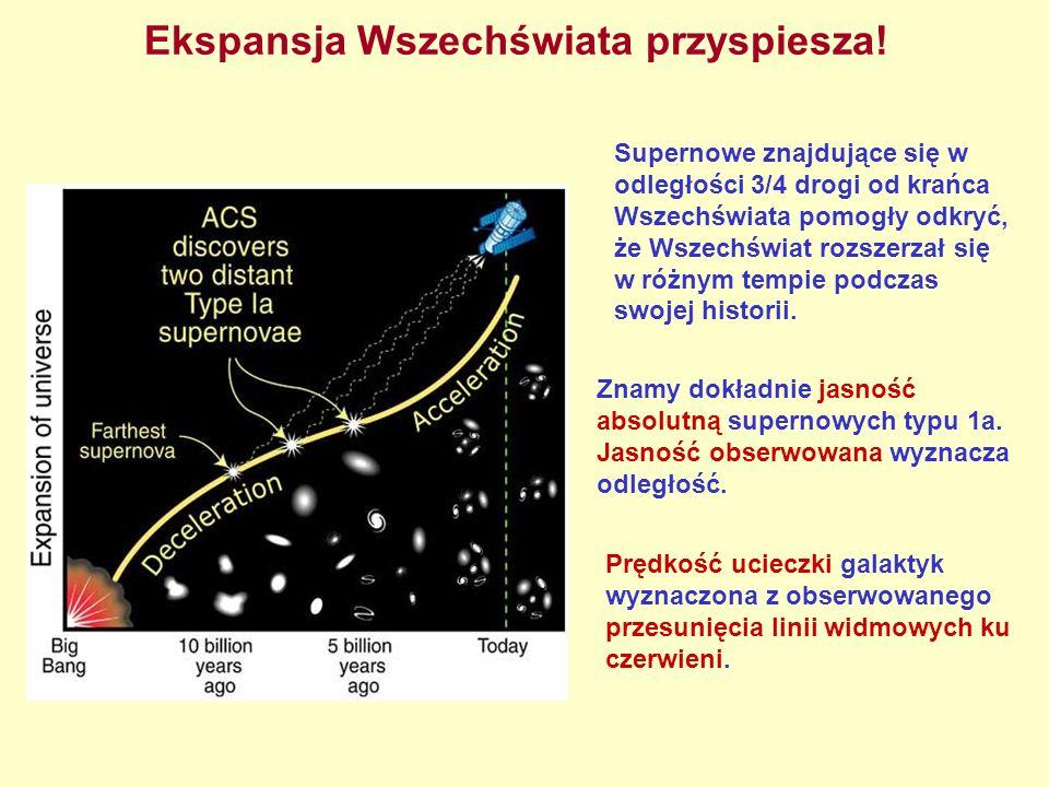 Ekspansja Wszechświata przyspiesza!