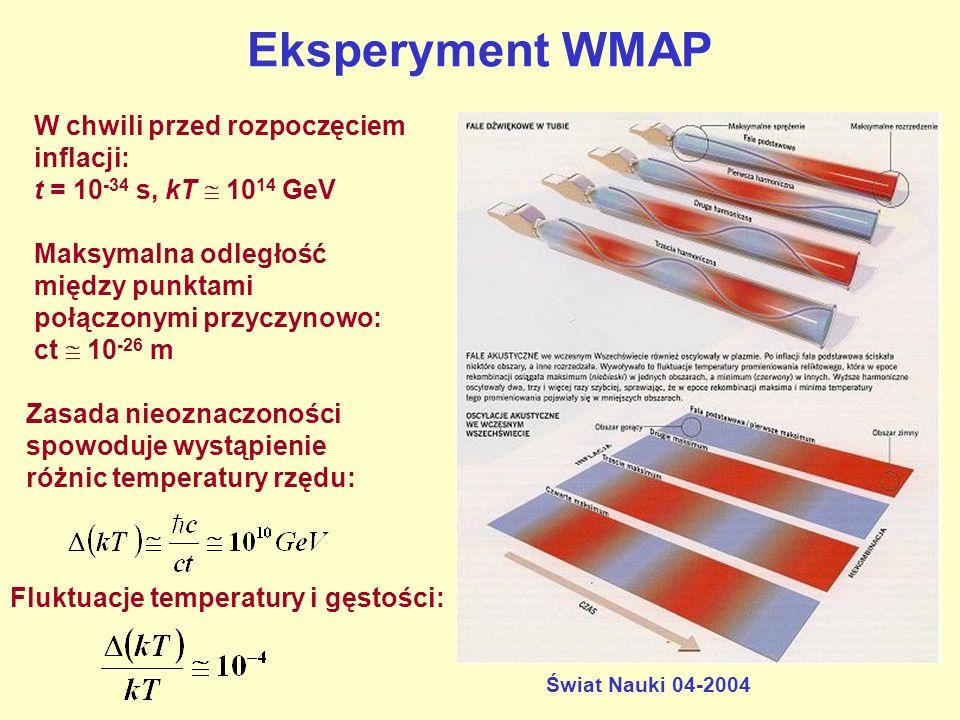Eksperyment WMAP W chwili przed rozpoczęciem inflacji: