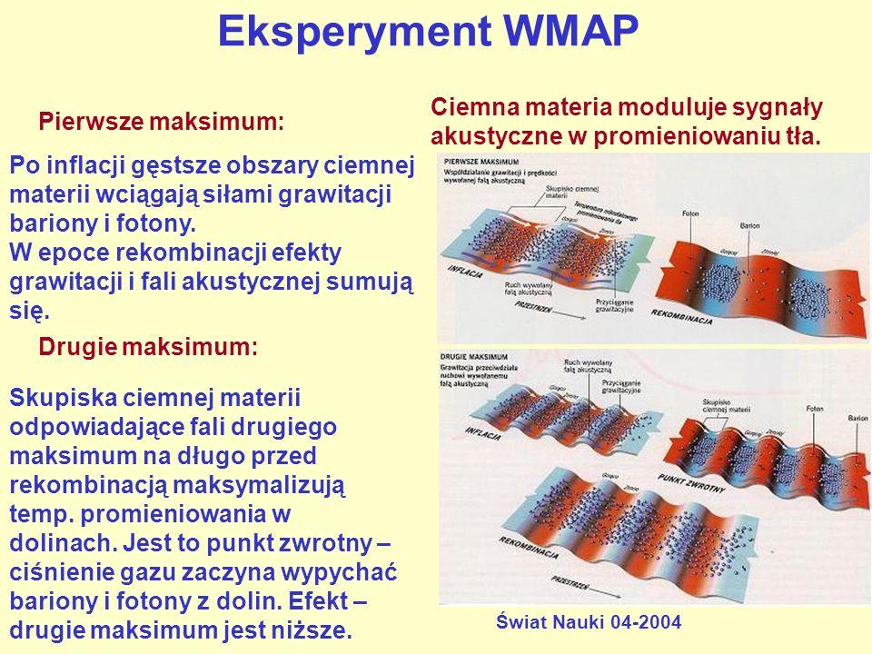 Eksperyment WMAP Świat Nauki 04-2004. Ciemna materia moduluje sygnały akustyczne w promieniowaniu tła.