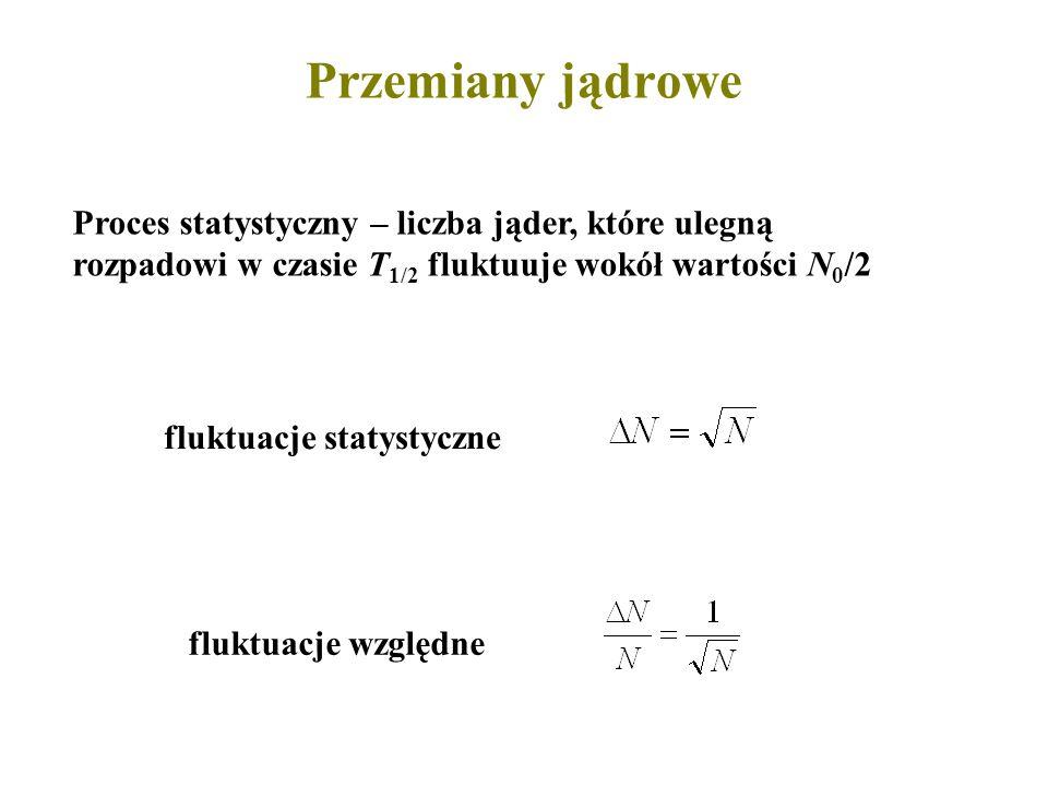 Przemiany jądrowe Proces statystyczny – liczba jąder, które ulegną rozpadowi w czasie T1/2 fluktuuje wokół wartości N0/2.