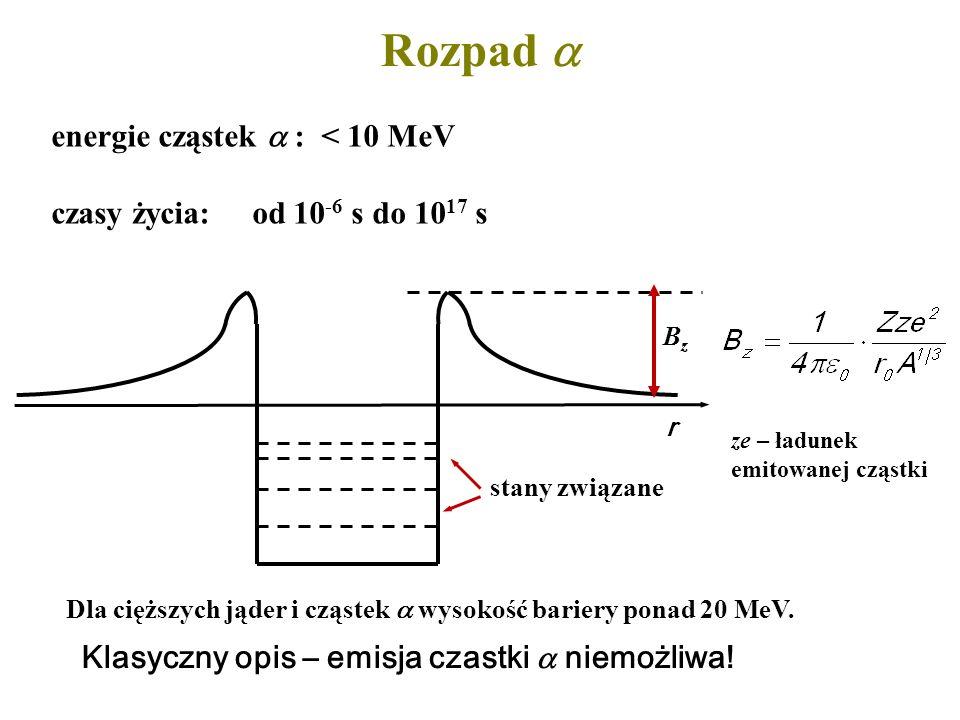 Rozpad  energie cząstek  : < 10 MeV