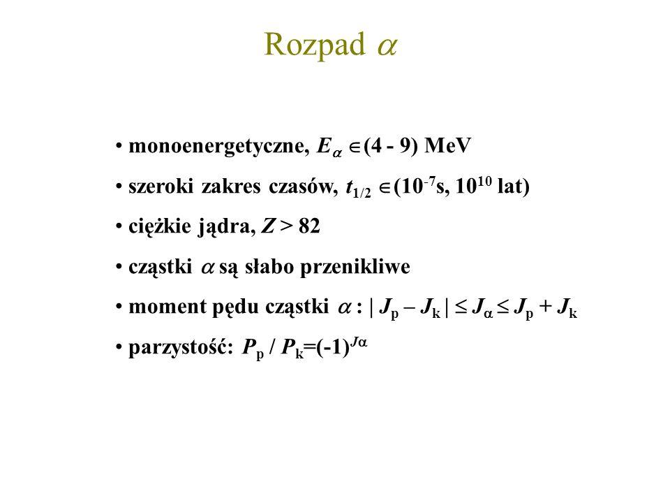 Rozpad  monoenergetyczne, E (4 - 9) MeV