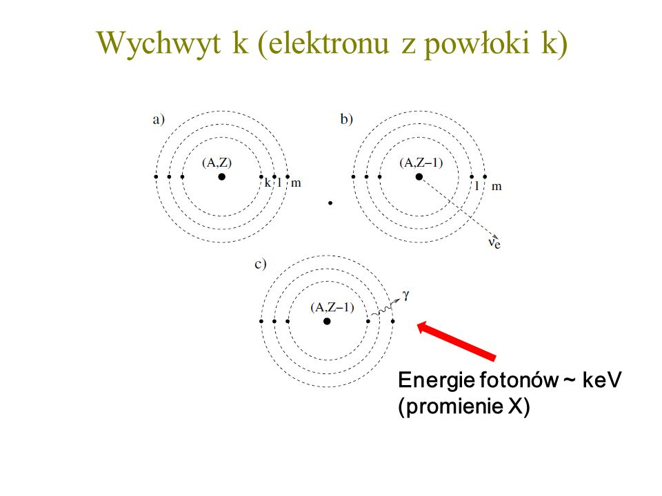 Wychwyt k (elektronu z powłoki k)