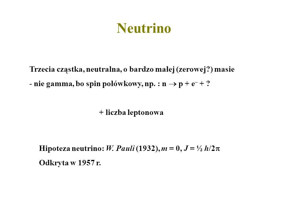 Neutrino Trzecia cząstka, neutralna, o bardzo małej (zerowej ) masie