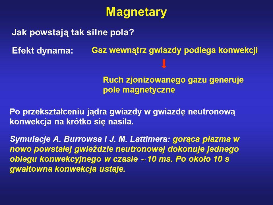 Magnetary Jak powstają tak silne pola Efekt dynama: