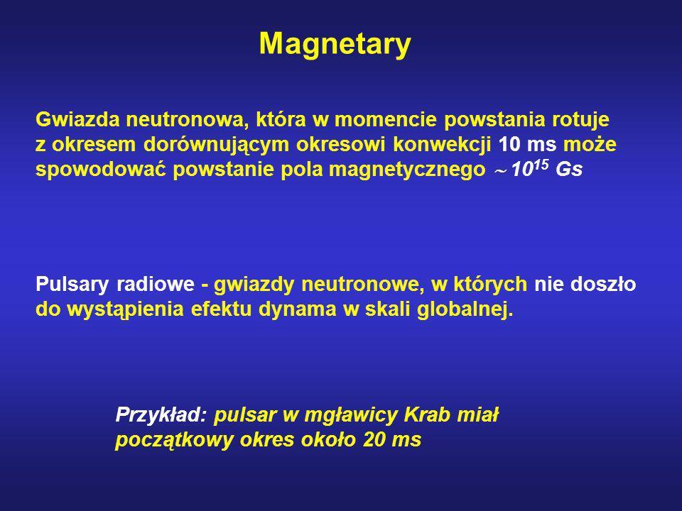 Magnetary