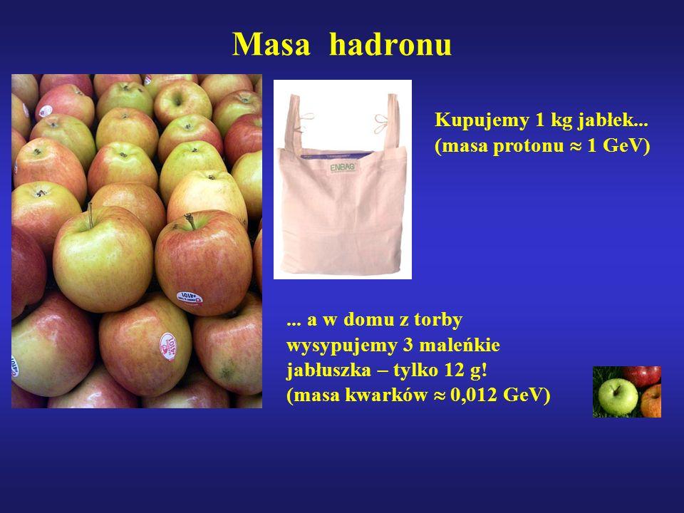Masa hadronu Kupujemy 1 kg jabłek... (masa protonu  1 GeV)