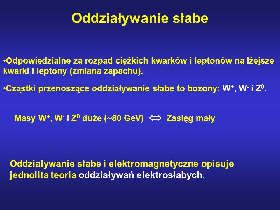 Oddziaływanie słabe Odpowiedzialne za rozpad ciężkich kwarków i leptonów na lżejsze kwarki i leptony (zmiana zapachu).