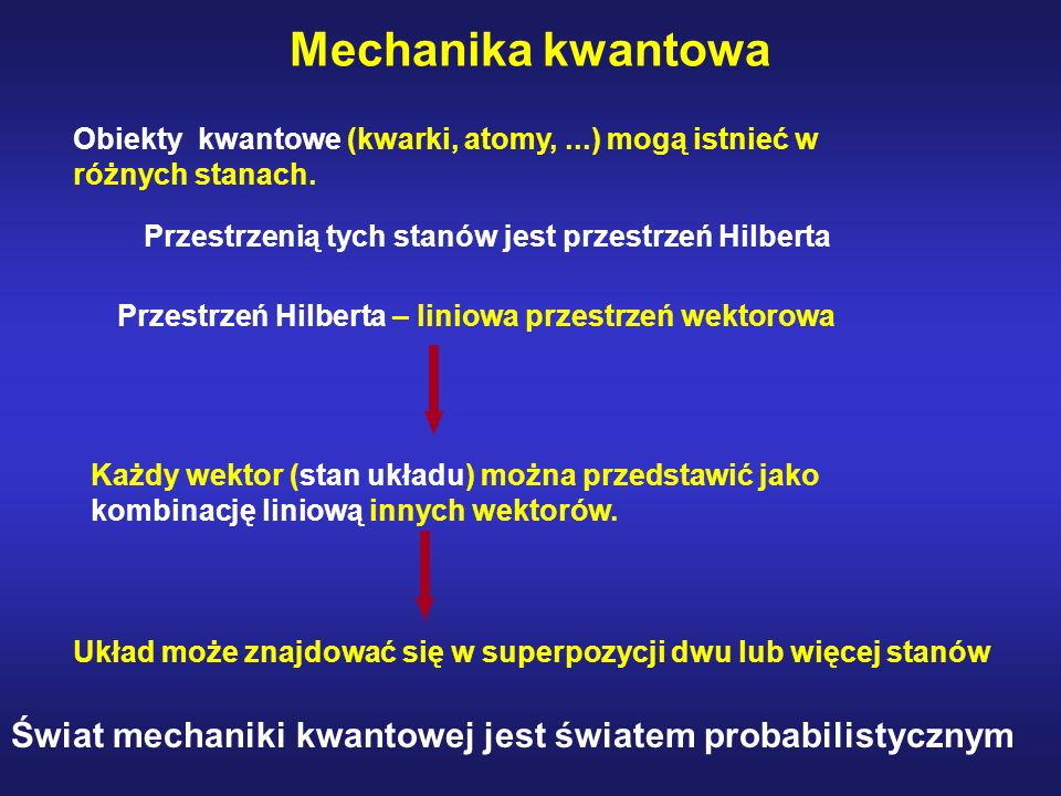 Mechanika kwantowaPrzestrzenią tych stanów jest przestrzeń Hilberta. Obiekty kwantowe (kwarki, atomy, ...) mogą istnieć w różnych stanach.