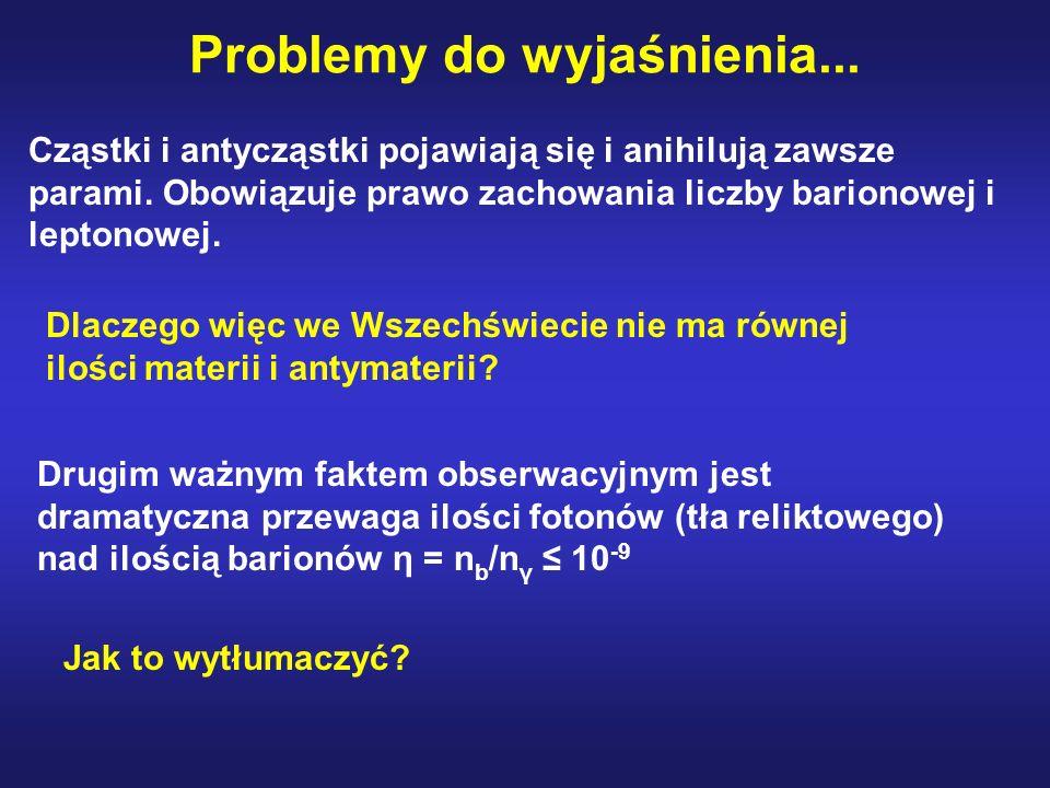 Problemy do wyjaśnienia...
