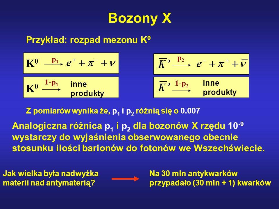 Bozony X K0 Przykład: rozpad mezonu K0