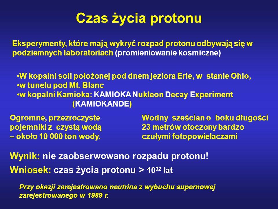 Czas życia protonu Wynik: nie zaobserwowano rozpadu protonu!