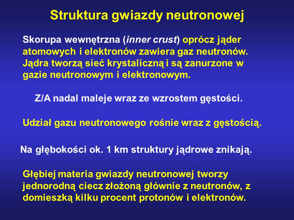 Struktura gwiazdy neutronowej