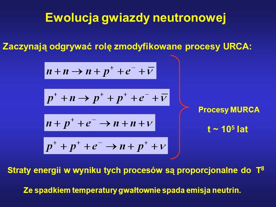 Ewolucja gwiazdy neutronowej