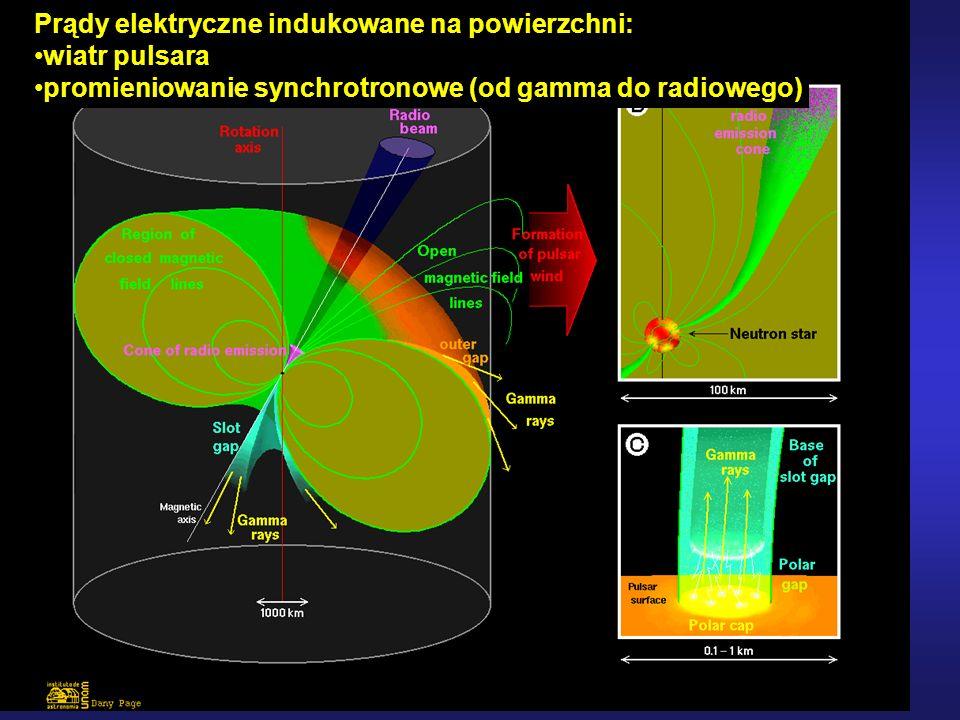 Prądy elektryczne indukowane na powierzchni: