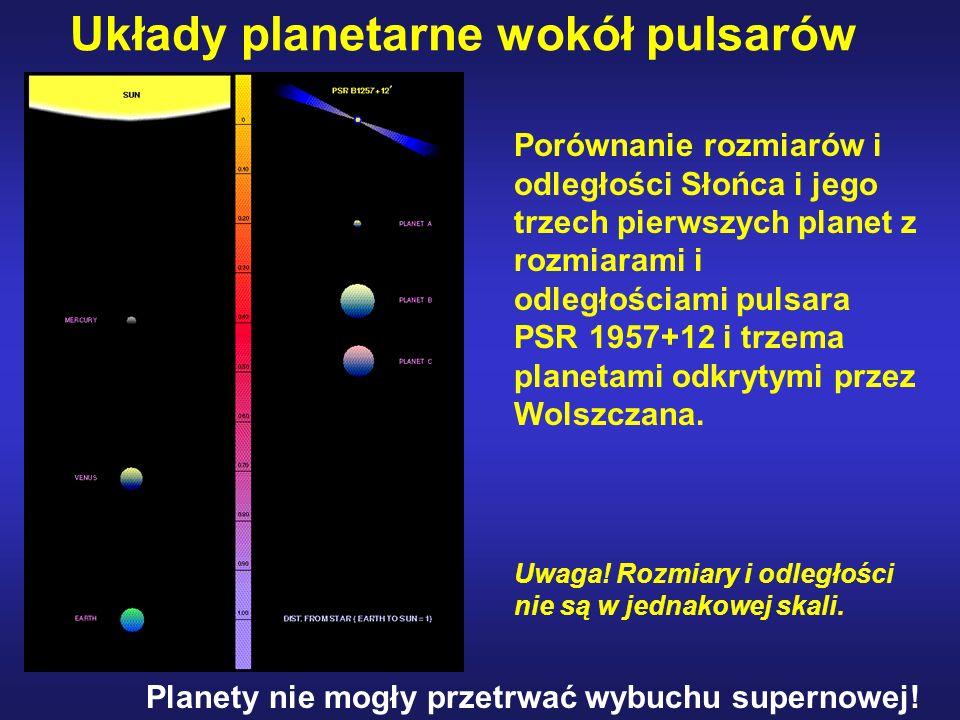 Układy planetarne wokół pulsarów