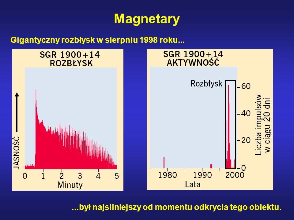 Magnetary Gigantyczny rozbłysk w sierpniu 1998 roku...