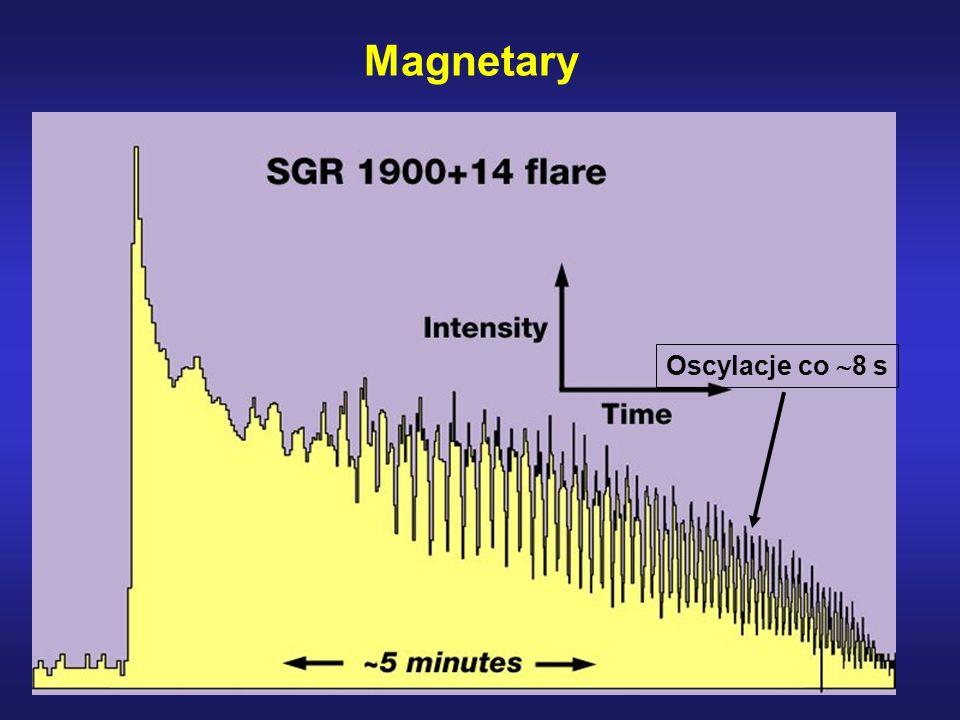 Magnetary Oscylacje co 8 s