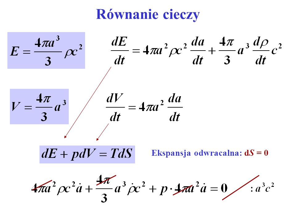 Ekspansja odwracalna: dS = 0