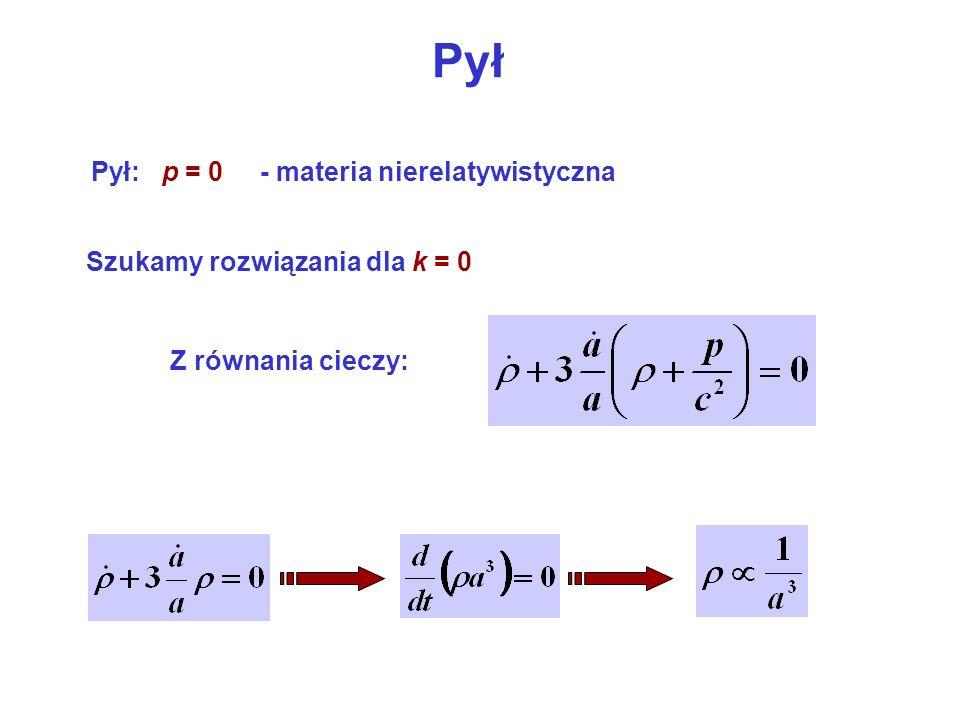 Szukamy rozwiązania dla k = 0