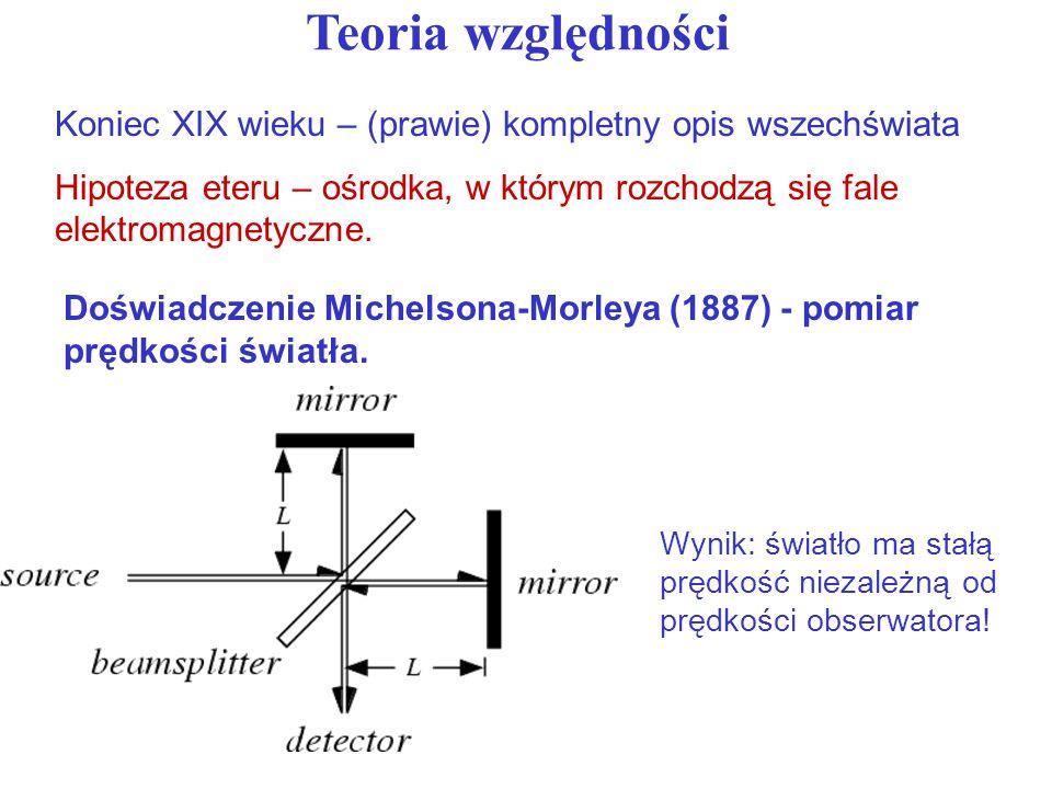 Teoria względności Koniec XIX wieku – (prawie) kompletny opis wszechświata.