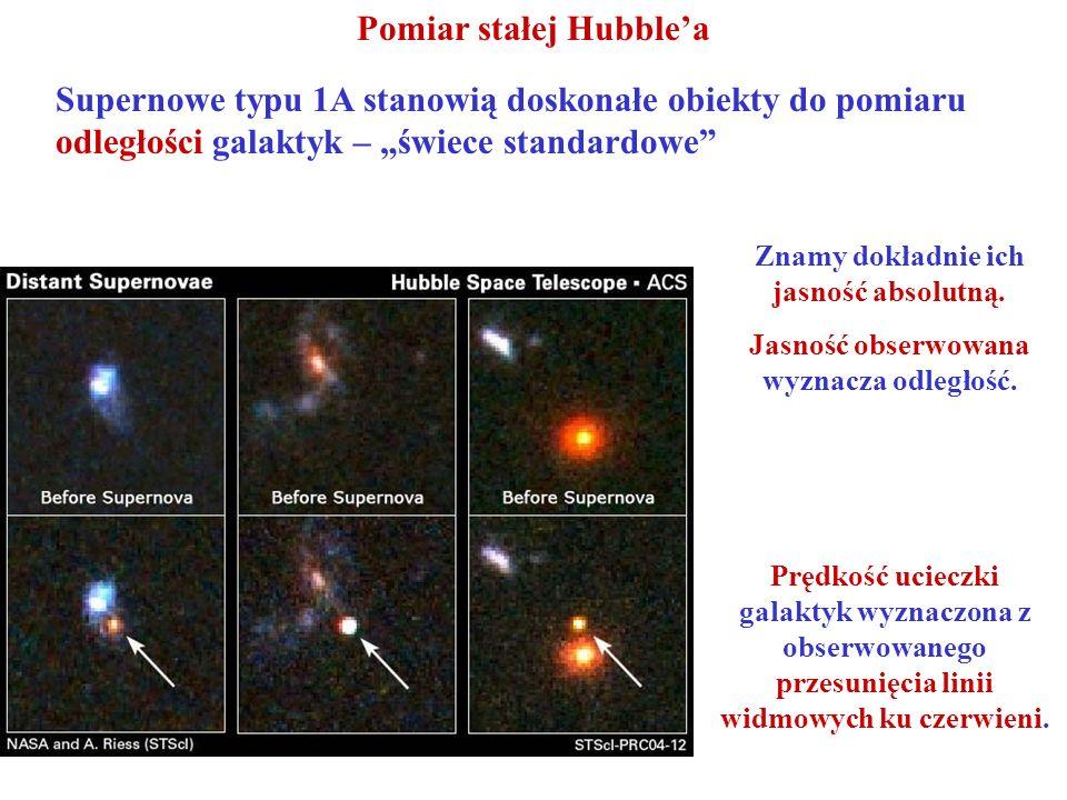 Pomiar stałej Hubble'a