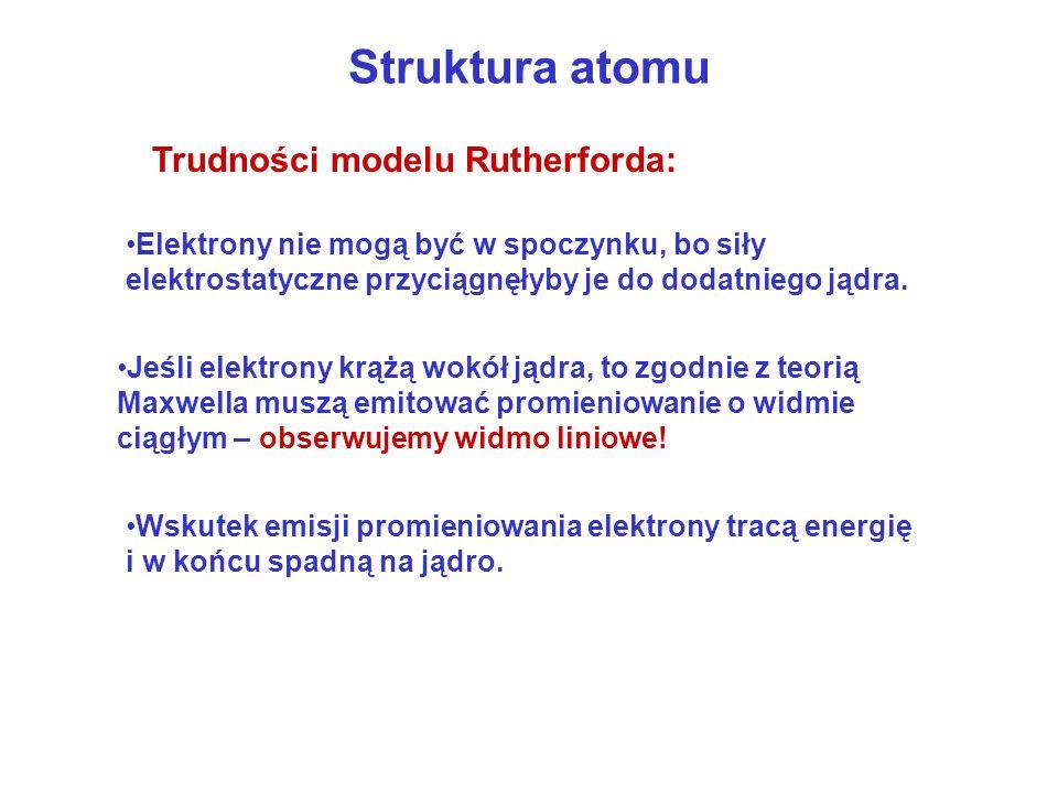 Struktura atomu Trudności modelu Rutherforda: