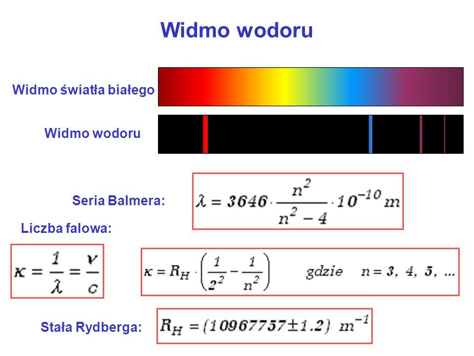 Widmo wodoru Widmo światła białego Widmo wodoru Seria Balmera: