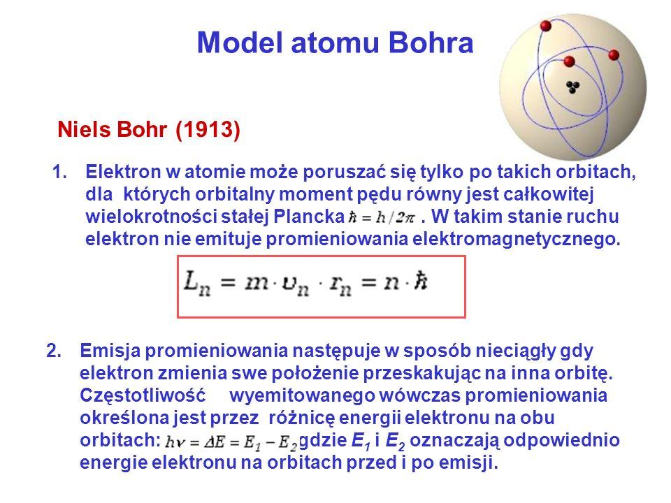 Model atomu Bohra Niels Bohr (1913)