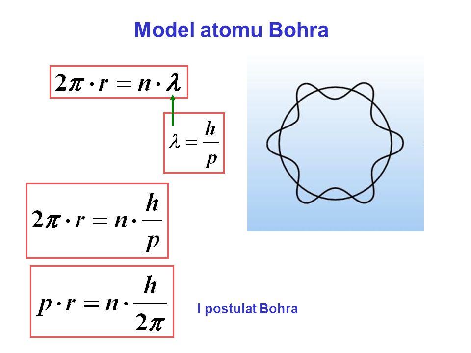 Model atomu Bohra I postulat Bohra