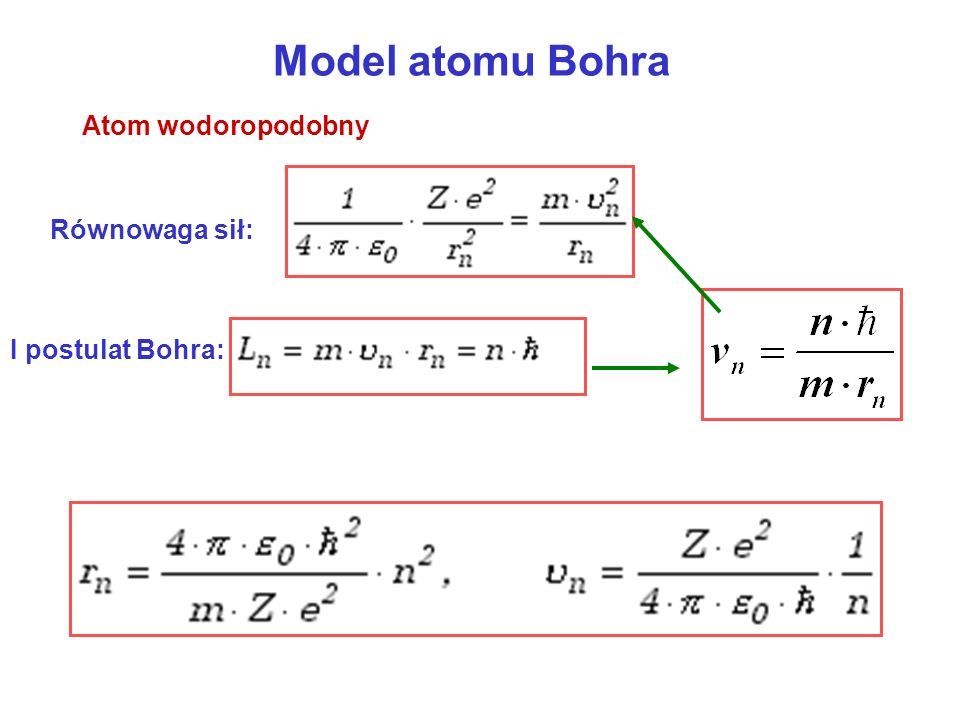 Model atomu Bohra Atom wodoropodobny Równowaga sił: I postulat Bohra: