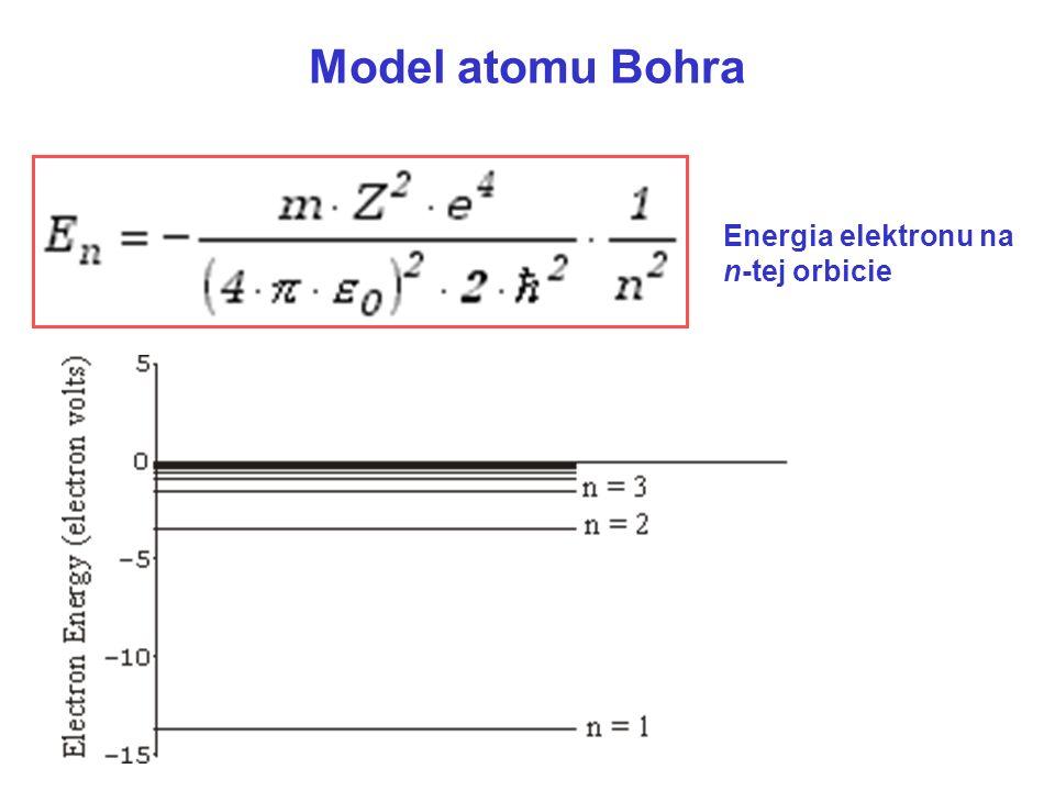 Model atomu Bohra Energia elektronu na n-tej orbicie